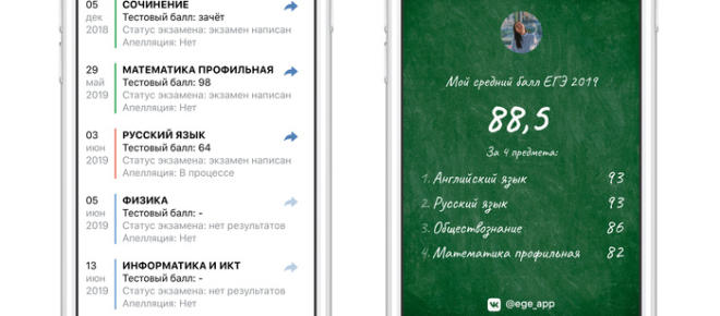 Les points obtenus pour l'examen, sont maintenant disponibles et Vkontakte