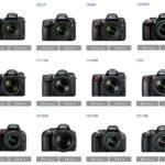 Les meilleurs appareils photo Nikon