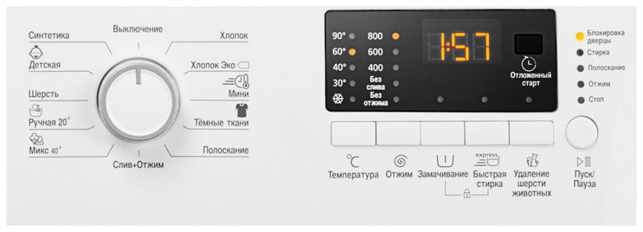 Icons on the washing machine: the main types that mean