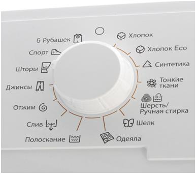 skalbimo masinu simboliu reiksmes lazda telefonui